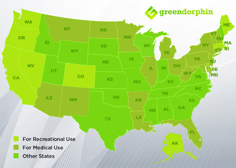 The Green States